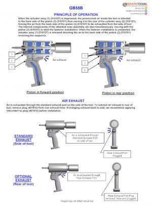 Gage Bilt GB55B Principles of Operation