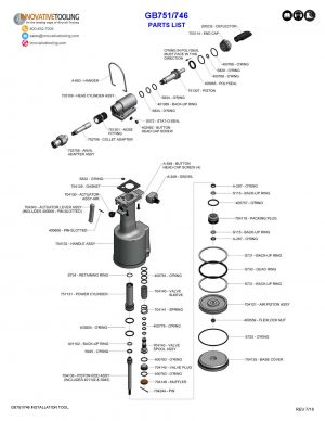 Gage Bilt GB751/746 Parts List